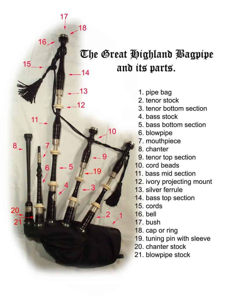 Bagpipe Parts